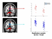 Cenni di analisi multivariata dei dati in neuroimaging thumbnail