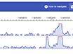 Pattern-based Search of Epigenomic Data Using GeNemo thumbnail